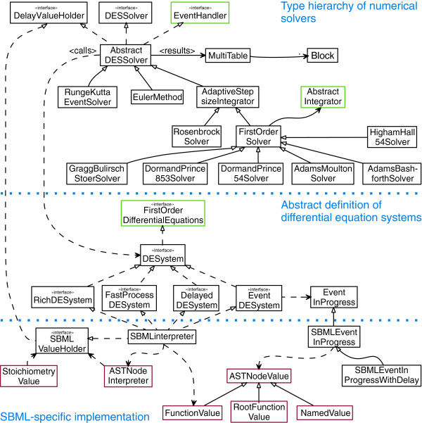http://static-content.springer.com/image/art%3A10.1186%2F1752-0509-7-55/MediaObjects/12918_2012_1107_Fig6_HTML.jpg