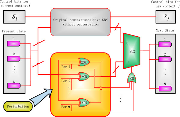 http://static-content.springer.com/image/art%3A10.1186%2F1752-0509-8-60/MediaObjects/12918_2013_1332_Fig3_HTML.jpg