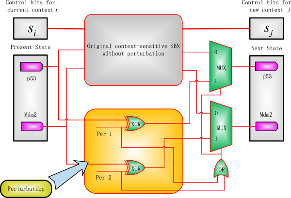http://static-content.springer.com/image/art%3A10.1186%2F1752-0509-8-60/MediaObjects/12918_2013_1332_Fig6_HTML.jpg