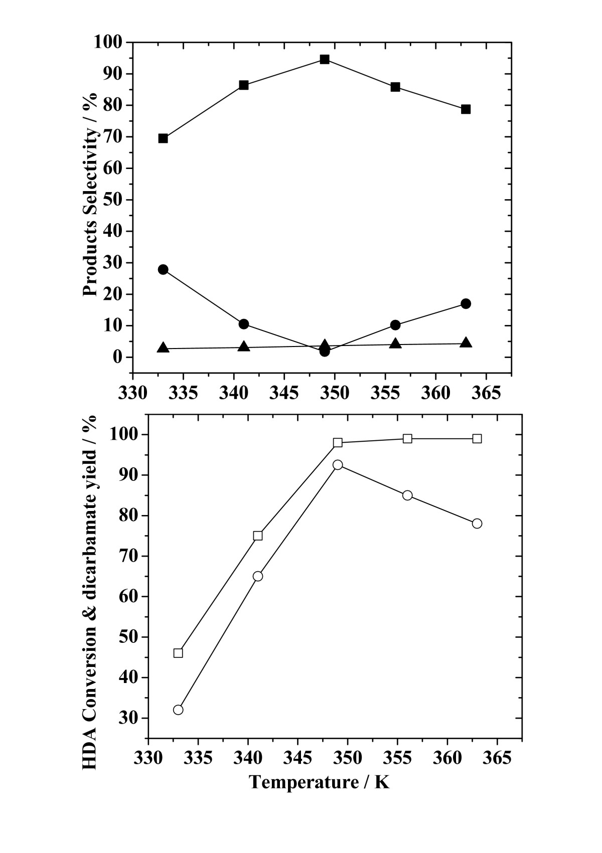 http://static-content.springer.com/image/art%3A10.1186%2F1752-153X-1-27/MediaObjects/13065_2007_Article_27_Fig4_HTML.jpg