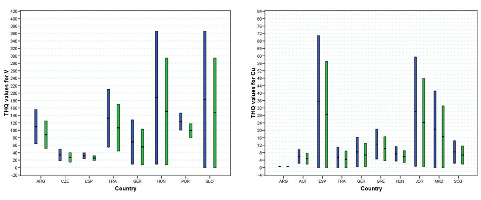 http://static-content.springer.com/image/art%3A10.1186%2F1752-153X-2-22/MediaObjects/13065_2008_Article_55_Fig2_HTML.jpg
