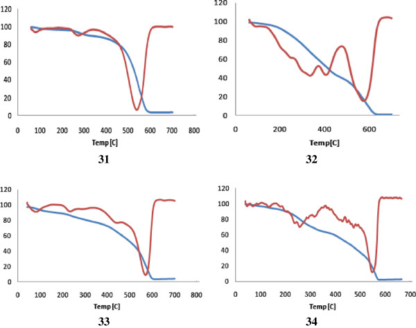 http://static-content.springer.com/image/art%3A10.1186%2F1752-153X-7-13/MediaObjects/13065_2012_569_Fig6_HTML.jpg