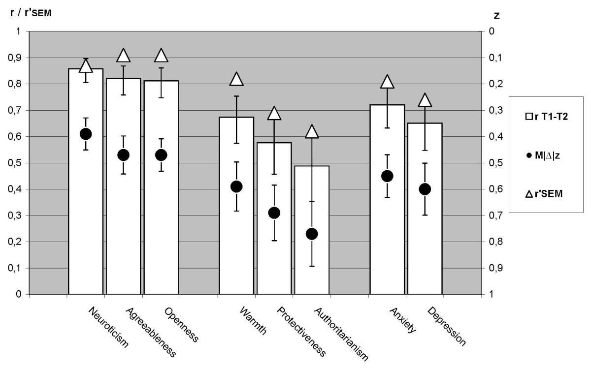 http://static-content.springer.com/image/art%3A10.1186%2F1753-2000-5-19/MediaObjects/13034_2011_Article_149_Fig2_HTML.jpg