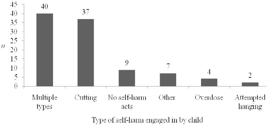 http://static-content.springer.com/image/art%3A10.1186%2F1753-2000-7-13/MediaObjects/13034_2013_Article_220_Fig2_HTML.jpg