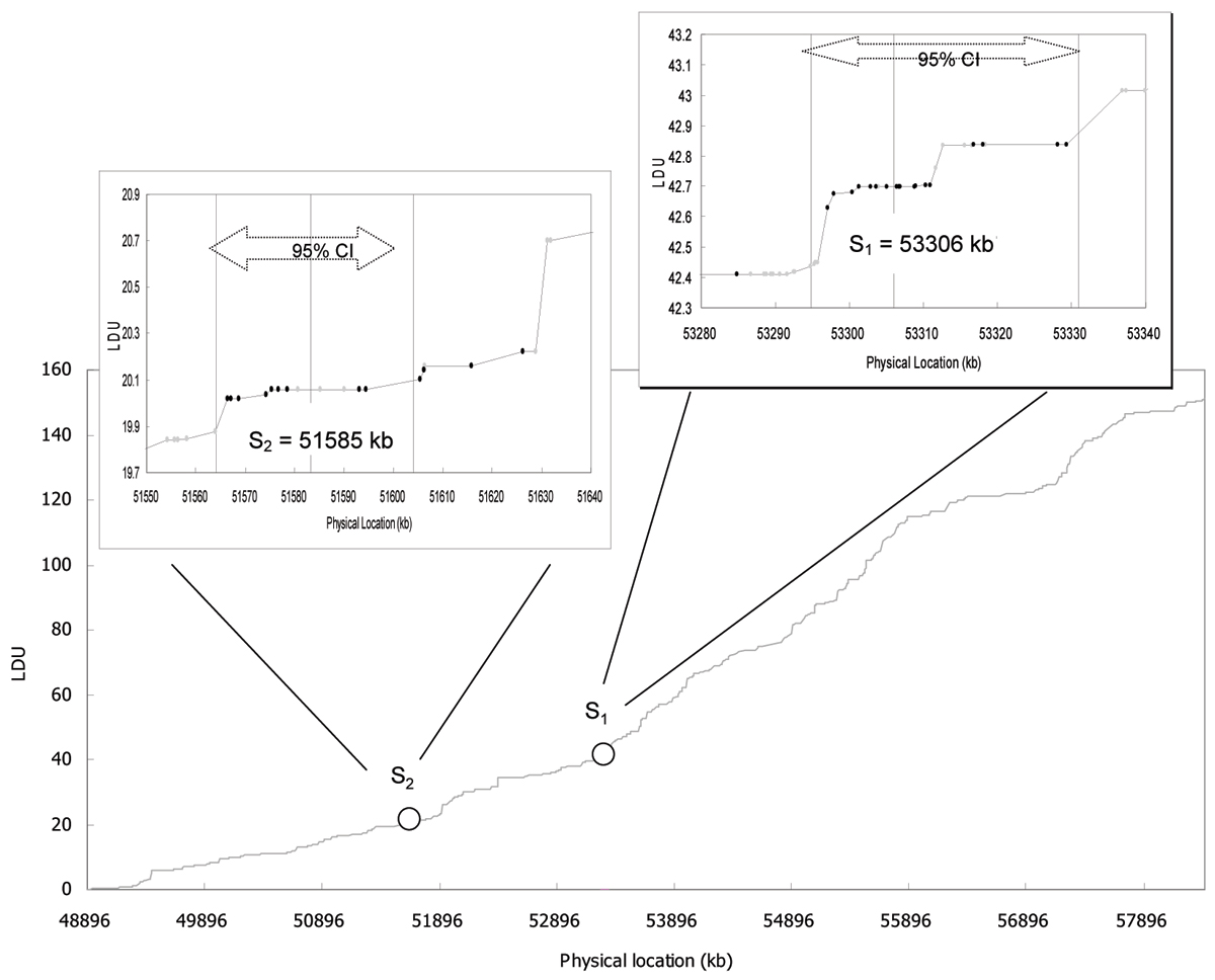 http://static-content.springer.com/image/art%3A10.1186%2F1753-6561-1-S1-S15/MediaObjects/12919_2007_Article_2379_Fig1_HTML.jpg