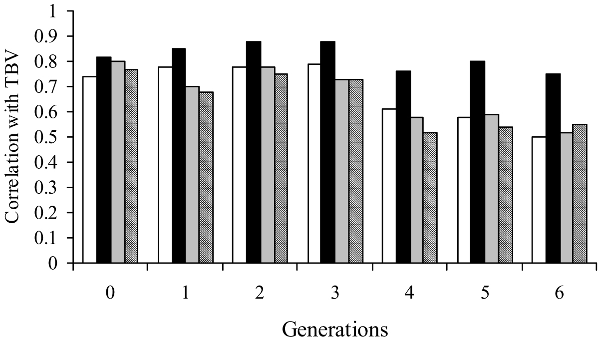 http://static-content.springer.com/image/art%3A10.1186%2F1753-6561-3-S1-S14/MediaObjects/12919_2009_Article_2677_Fig2_HTML.jpg