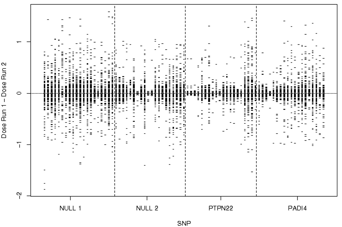 http://static-content.springer.com/image/art%3A10.1186%2F1753-6561-3-S7-S7/MediaObjects/12919_2009_Article_2754_Fig3_HTML.jpg