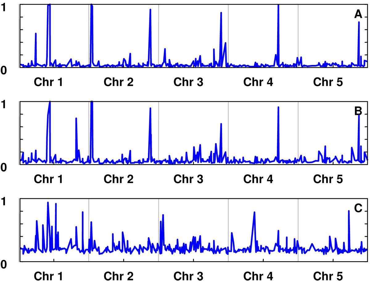 http://static-content.springer.com/image/art%3A10.1186%2F1753-6561-4-S1-S4/MediaObjects/12919_2010_Article_2884_Fig1_HTML.jpg