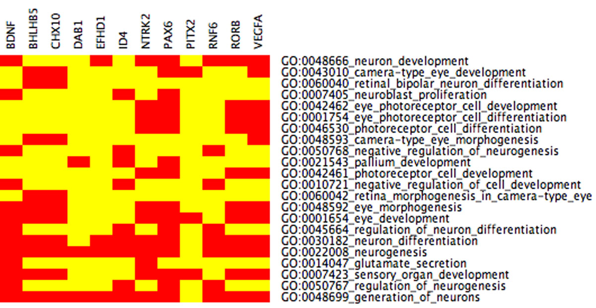 http://static-content.springer.com/image/art%3A10.1186%2F1753-6561-5-S2-S3/MediaObjects/12919_2011_Article_32_Fig5_HTML.jpg