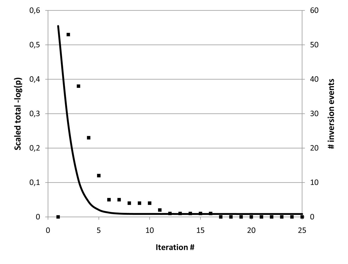 http://static-content.springer.com/image/art%3A10.1186%2F1753-6561-5-S3-S10/MediaObjects/12919_2011_Article_163_Fig1_HTML.jpg