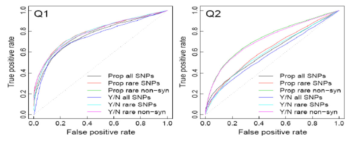 http://static-content.springer.com/image/art%3A10.1186%2F1753-6561-5-S9-S121/MediaObjects/12919_2011_Article_1172_Fig1_HTML.jpg