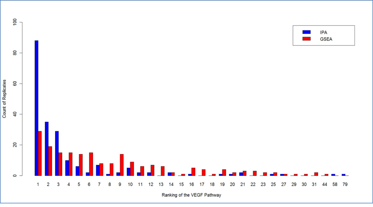 http://static-content.springer.com/image/art%3A10.1186%2F1753-6561-5-S9-S18/MediaObjects/12919_2011_Article_1069_Fig1_HTML.jpg