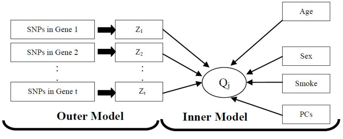 http://static-content.springer.com/image/art%3A10.1186%2F1753-6561-5-S9-S19/MediaObjects/12919_2011_Article_1070_Fig1_HTML.jpg