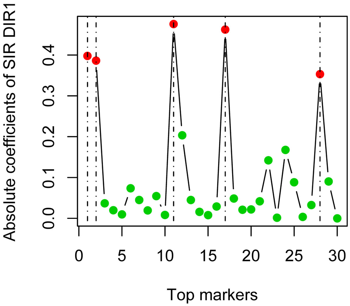http://static-content.springer.com/image/art%3A10.1186%2F1753-6561-5-S9-S50/MediaObjects/12919_2011_Article_1101_Fig1_HTML.jpg