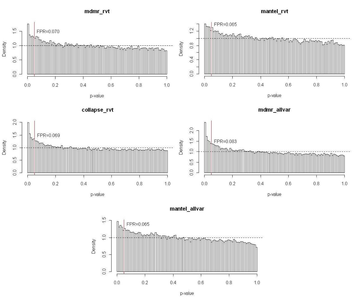 http://static-content.springer.com/image/art%3A10.1186%2F1753-6561-5-S9-S54/MediaObjects/12919_2011_Article_1105_Fig1_HTML.jpg