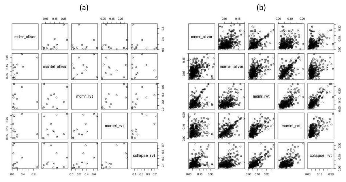 http://static-content.springer.com/image/art%3A10.1186%2F1753-6561-5-S9-S54/MediaObjects/12919_2011_Article_1105_Fig2_HTML.jpg