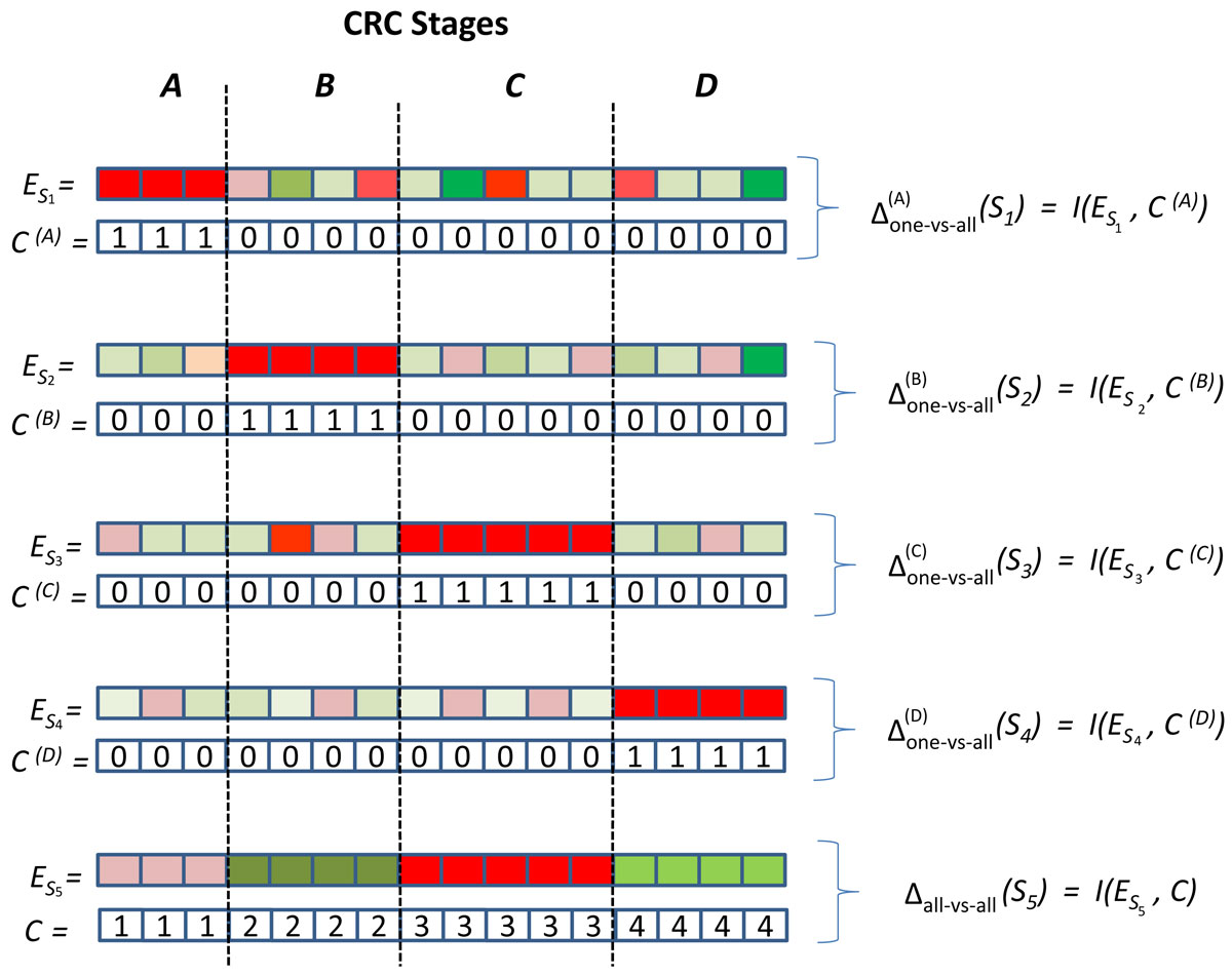http://static-content.springer.com/image/art%3A10.1186%2F1753-6561-6-S7-S1/MediaObjects/12919_2012_Article_1554_Fig1_HTML.jpg