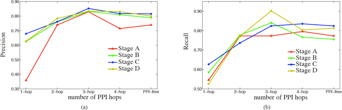 http://static-content.springer.com/image/art%3A10.1186%2F1753-6561-6-S7-S1/MediaObjects/12919_2012_Article_1554_Fig4_HTML.jpg