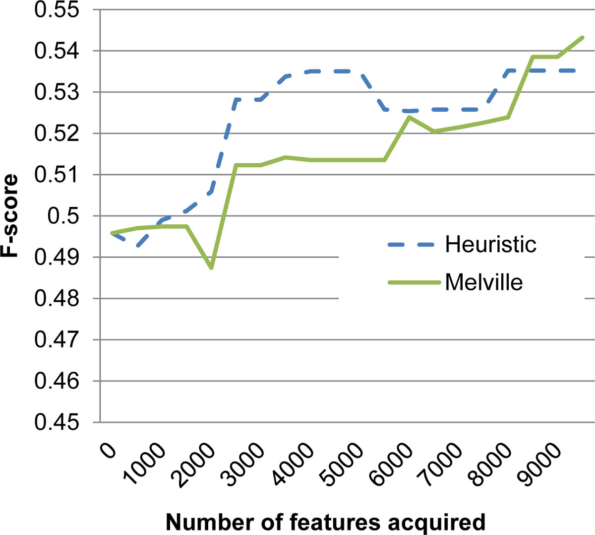 http://static-content.springer.com/image/art%3A10.1186%2F1753-6561-6-S7-S2/MediaObjects/12919_2012_Article_1555_Fig2_HTML.jpg