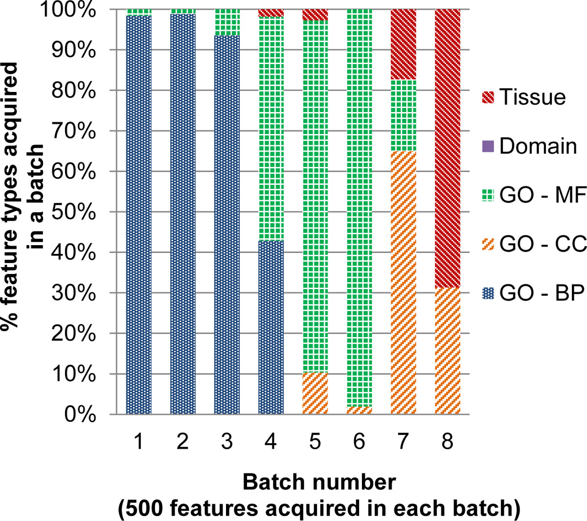 http://static-content.springer.com/image/art%3A10.1186%2F1753-6561-6-S7-S2/MediaObjects/12919_2012_Article_1555_Fig3_HTML.jpg