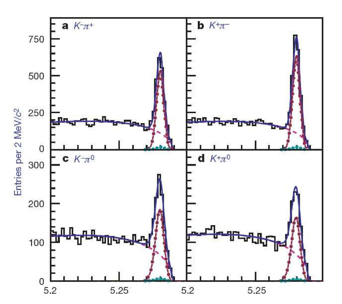http://static-content.springer.com/image/art%3A10.1186%2F1754-0410-3-3/MediaObjects/13066_2009_Article_17_Fig23_HTML.jpg