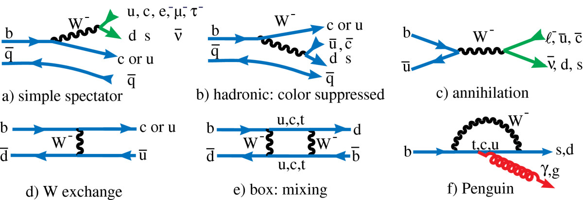 http://static-content.springer.com/image/art%3A10.1186%2F1754-0410-3-3/MediaObjects/13066_2009_Article_17_Fig2_HTML.jpg
