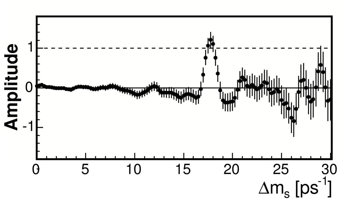 http://static-content.springer.com/image/art%3A10.1186%2F1754-0410-3-3/MediaObjects/13066_2009_Article_17_Fig5_HTML.jpg