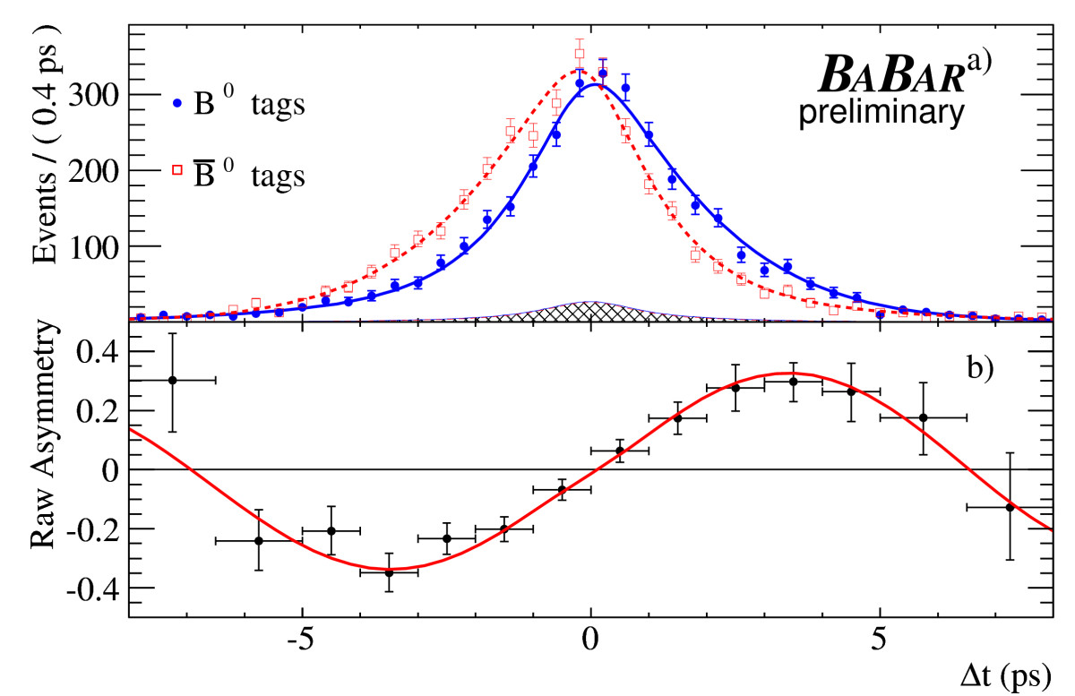 http://static-content.springer.com/image/art%3A10.1186%2F1754-0410-3-3/MediaObjects/13066_2009_Article_17_Fig8_HTML.jpg