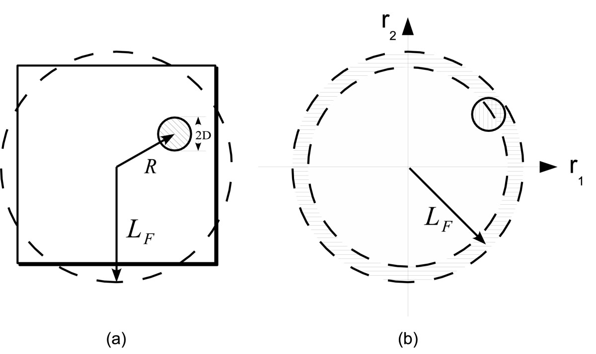 http://static-content.springer.com/image/art%3A10.1186%2F1754-0429-1-14/MediaObjects/13067_2007_Article_14_Fig1_HTML.jpg