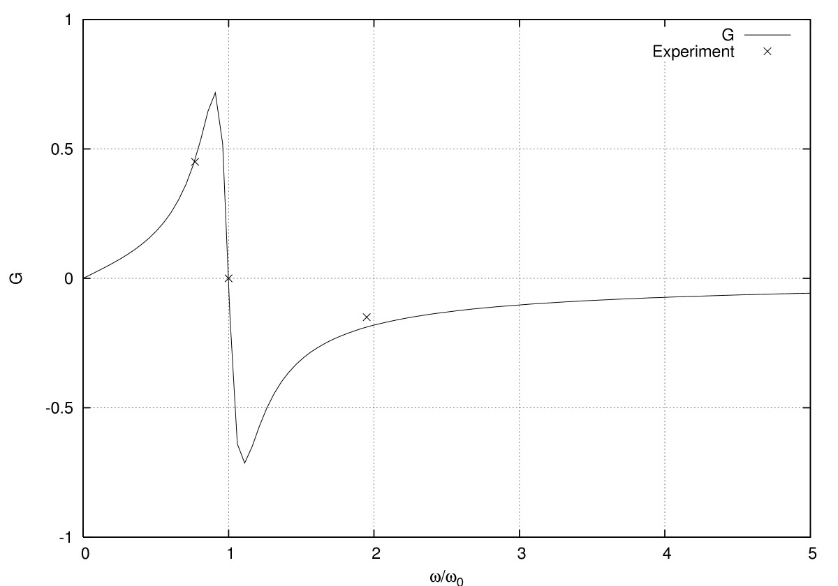 http://static-content.springer.com/image/art%3A10.1186%2F1754-0429-1-14/MediaObjects/13067_2007_Article_14_Fig2_HTML.jpg