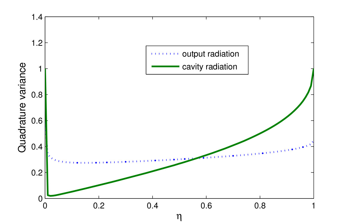 http://static-content.springer.com/image/art%3A10.1186%2F1754-0429-1-17/MediaObjects/13067_2008_Article_17_Fig4_HTML.jpg