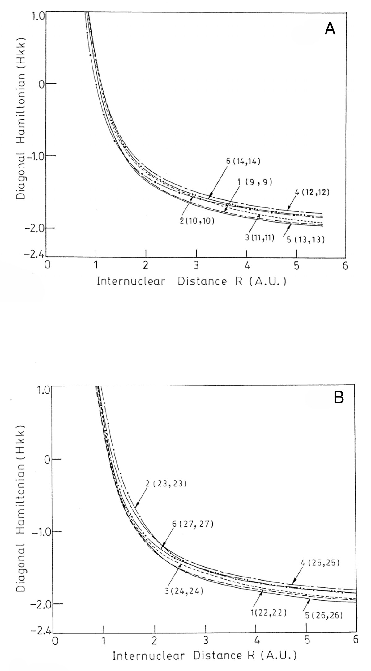 http://static-content.springer.com/image/art%3A10.1186%2F1754-0429-2-2/MediaObjects/13067_2009_Article_22_Fig1_HTML.jpg