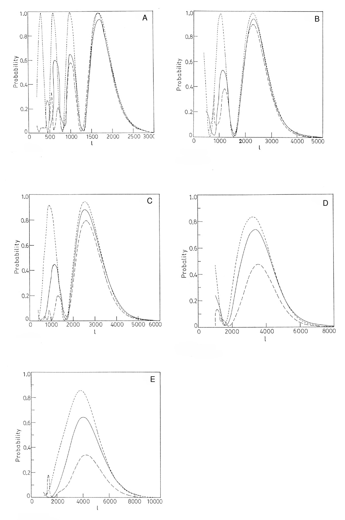 http://static-content.springer.com/image/art%3A10.1186%2F1754-0429-2-2/MediaObjects/13067_2009_Article_22_Fig3_HTML.jpg