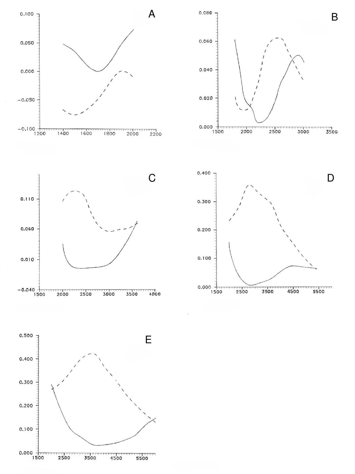 http://static-content.springer.com/image/art%3A10.1186%2F1754-0429-2-2/MediaObjects/13067_2009_Article_22_Fig6_HTML.jpg