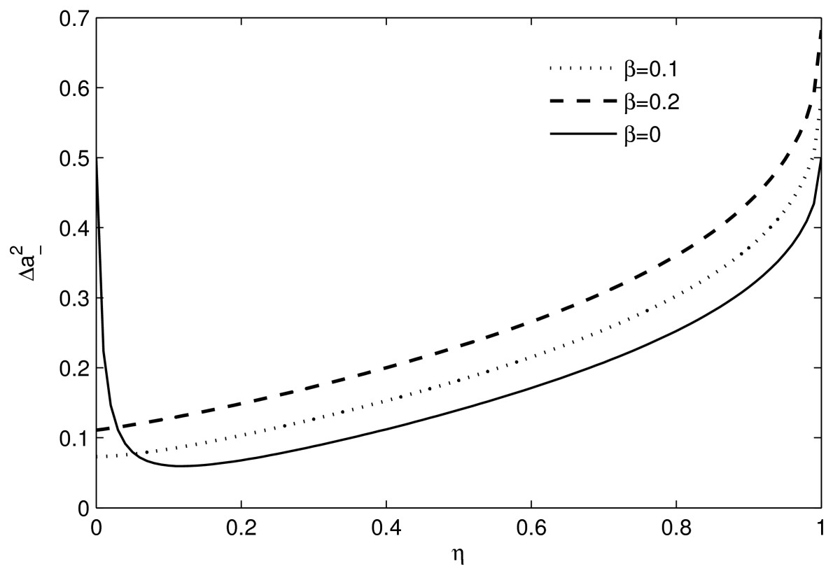 http://static-content.springer.com/image/art%3A10.1186%2F1754-0429-3-1/MediaObjects/13067_2010_Article_24_Fig2_HTML.jpg