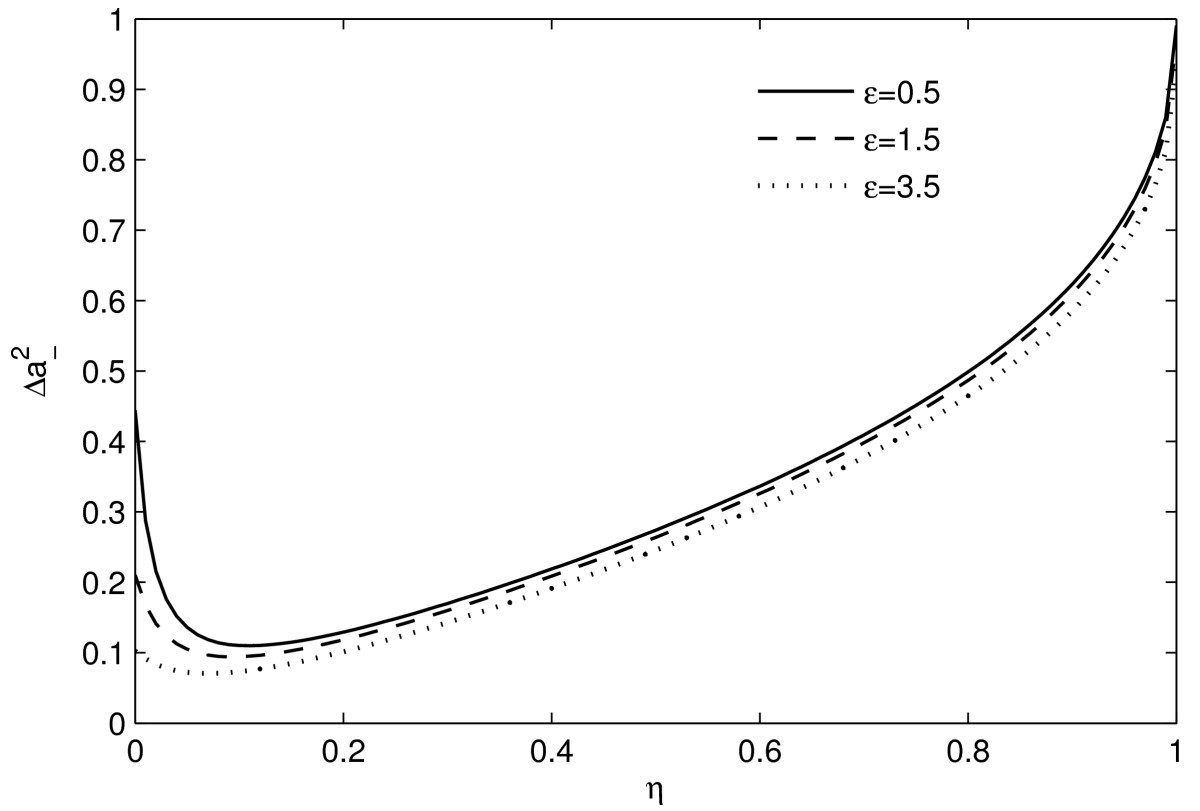 http://static-content.springer.com/image/art%3A10.1186%2F1754-0429-3-1/MediaObjects/13067_2010_Article_24_Fig3_HTML.jpg