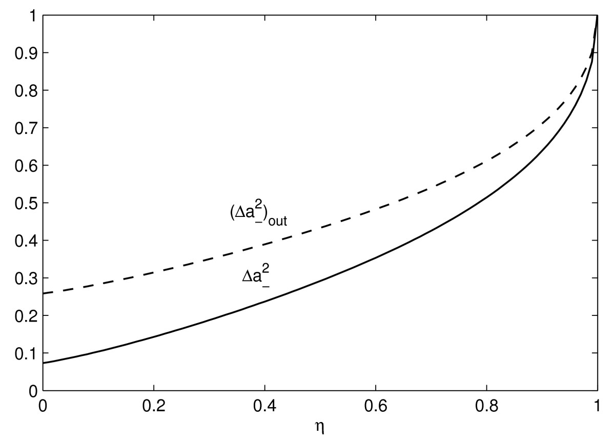 http://static-content.springer.com/image/art%3A10.1186%2F1754-0429-3-1/MediaObjects/13067_2010_Article_24_Fig4_HTML.jpg