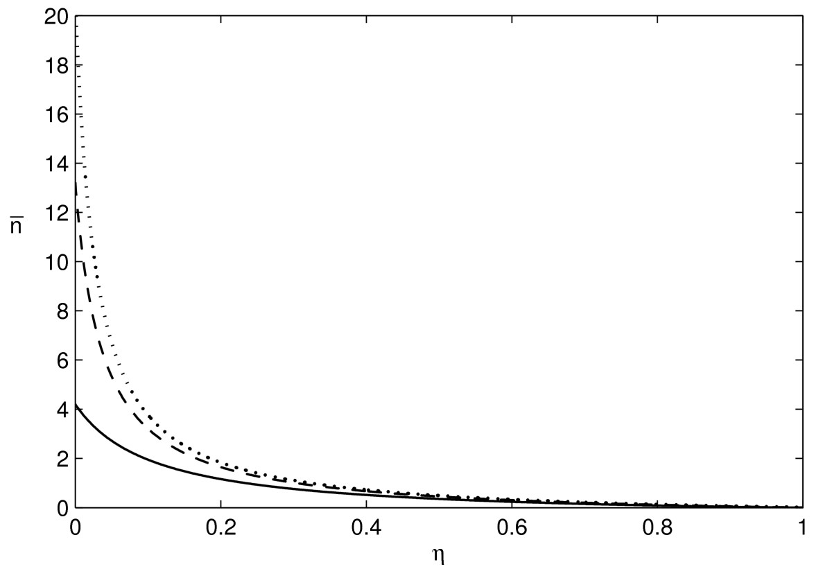 http://static-content.springer.com/image/art%3A10.1186%2F1754-0429-3-1/MediaObjects/13067_2010_Article_24_Fig5_HTML.jpg