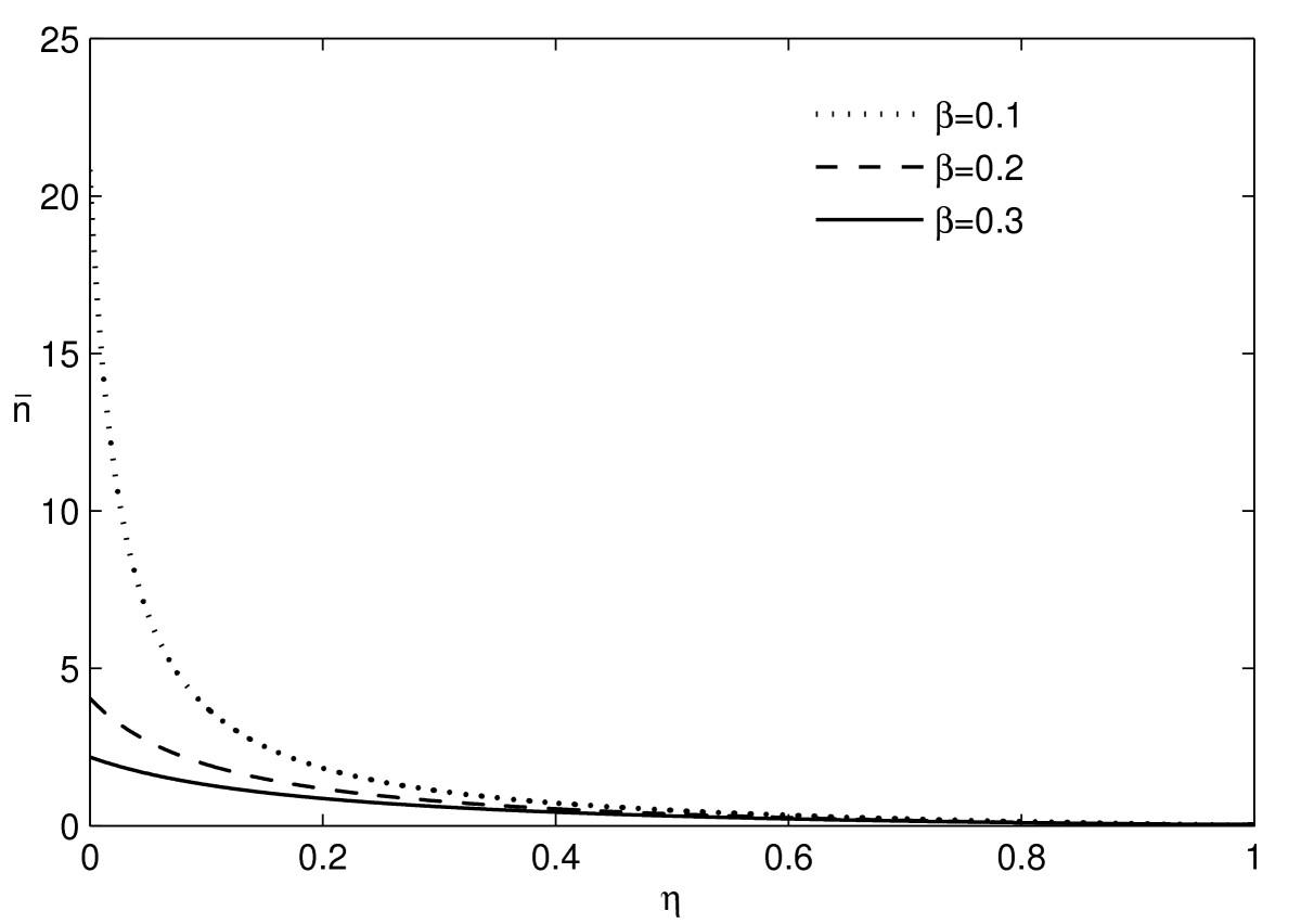 http://static-content.springer.com/image/art%3A10.1186%2F1754-0429-3-1/MediaObjects/13067_2010_Article_24_Fig6_HTML.jpg