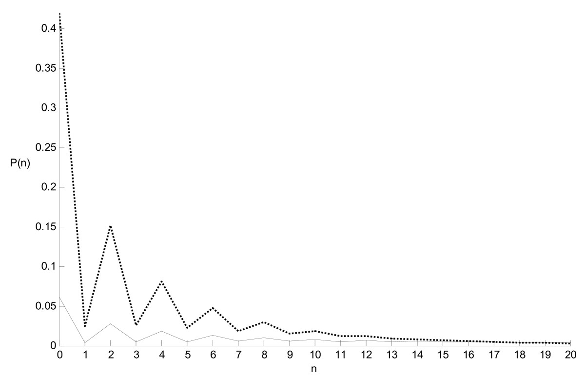 http://static-content.springer.com/image/art%3A10.1186%2F1754-0429-3-1/MediaObjects/13067_2010_Article_24_Fig8_HTML.jpg