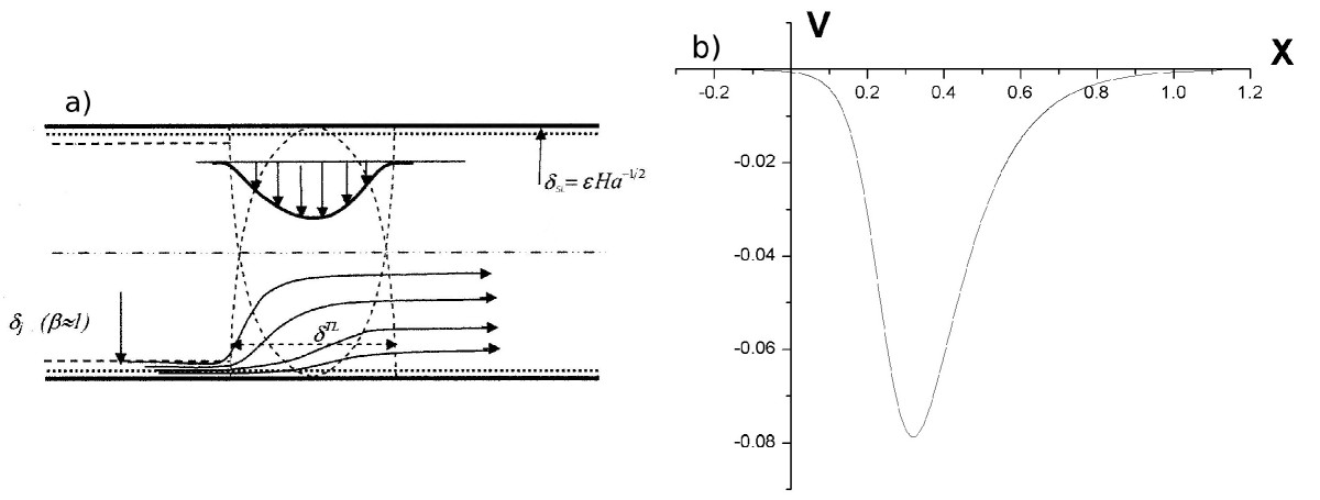 http://static-content.springer.com/image/art%3A10.1186%2F1754-0429-3-3/MediaObjects/13067_2010_Article_26_Fig10_HTML.jpg