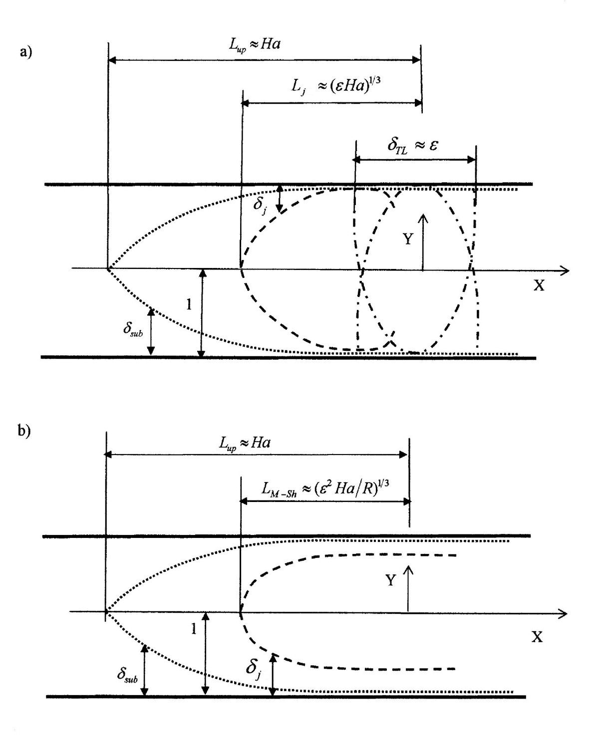 http://static-content.springer.com/image/art%3A10.1186%2F1754-0429-3-3/MediaObjects/13067_2010_Article_26_Fig12_HTML.jpg