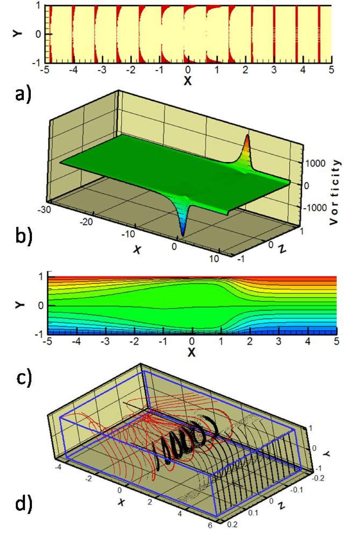 http://static-content.springer.com/image/art%3A10.1186%2F1754-0429-3-3/MediaObjects/13067_2010_Article_26_Fig3_HTML.jpg