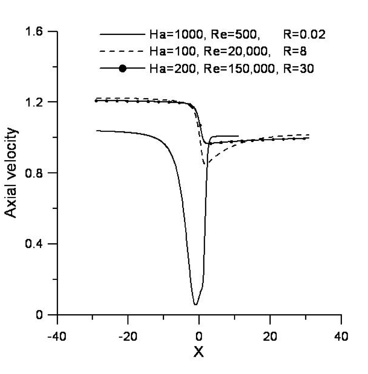 http://static-content.springer.com/image/art%3A10.1186%2F1754-0429-3-3/MediaObjects/13067_2010_Article_26_Fig4_HTML.jpg