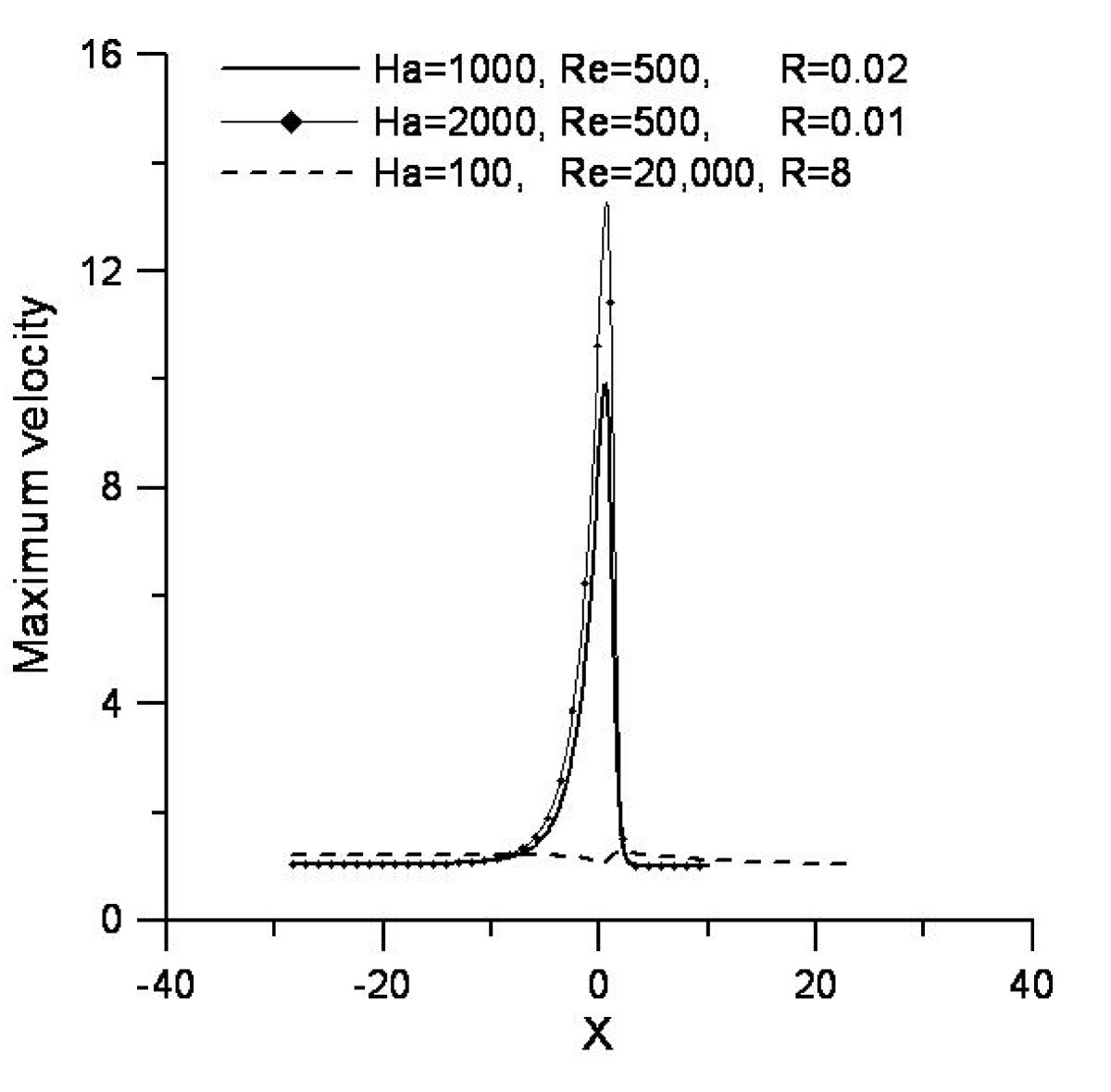 http://static-content.springer.com/image/art%3A10.1186%2F1754-0429-3-3/MediaObjects/13067_2010_Article_26_Fig5_HTML.jpg