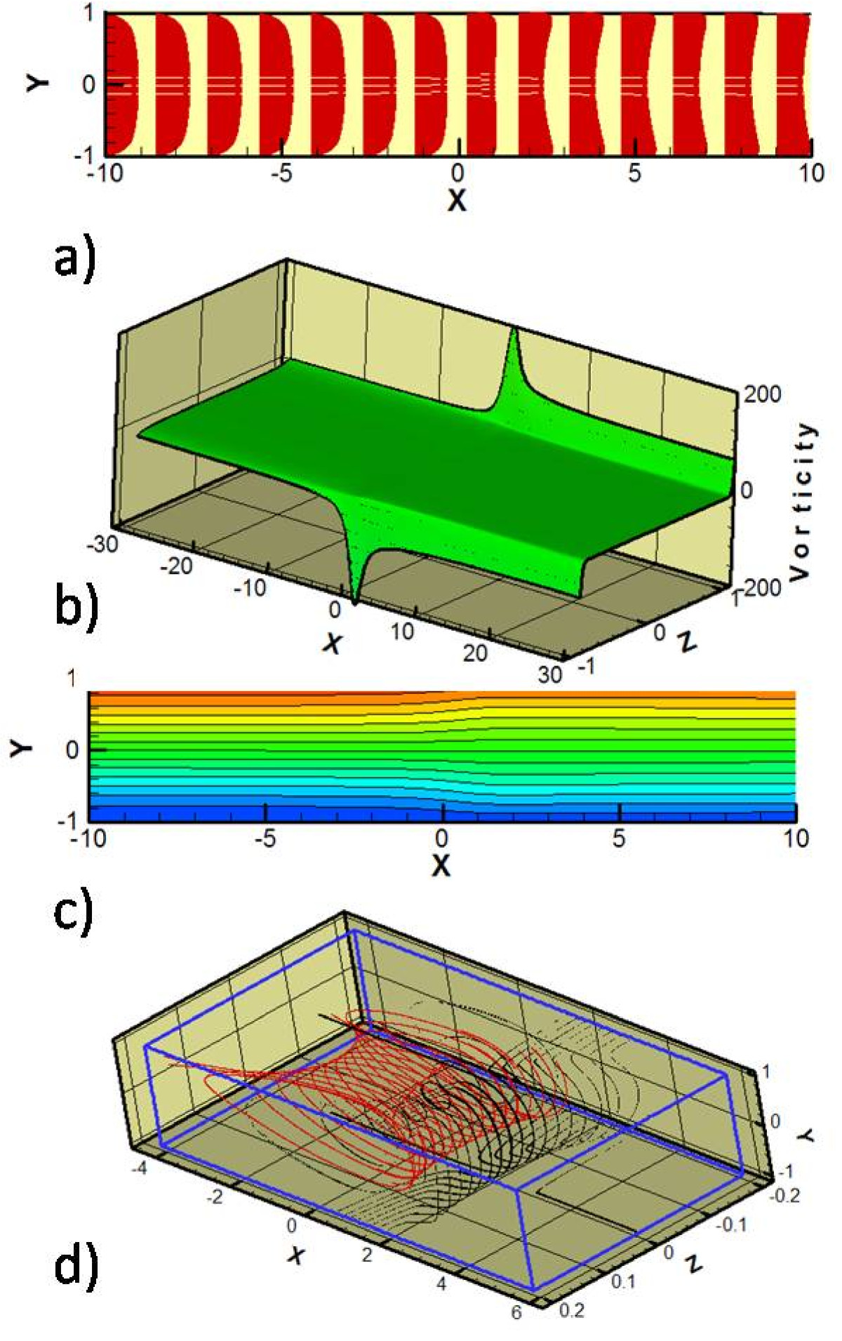 http://static-content.springer.com/image/art%3A10.1186%2F1754-0429-3-3/MediaObjects/13067_2010_Article_26_Fig6_HTML.jpg