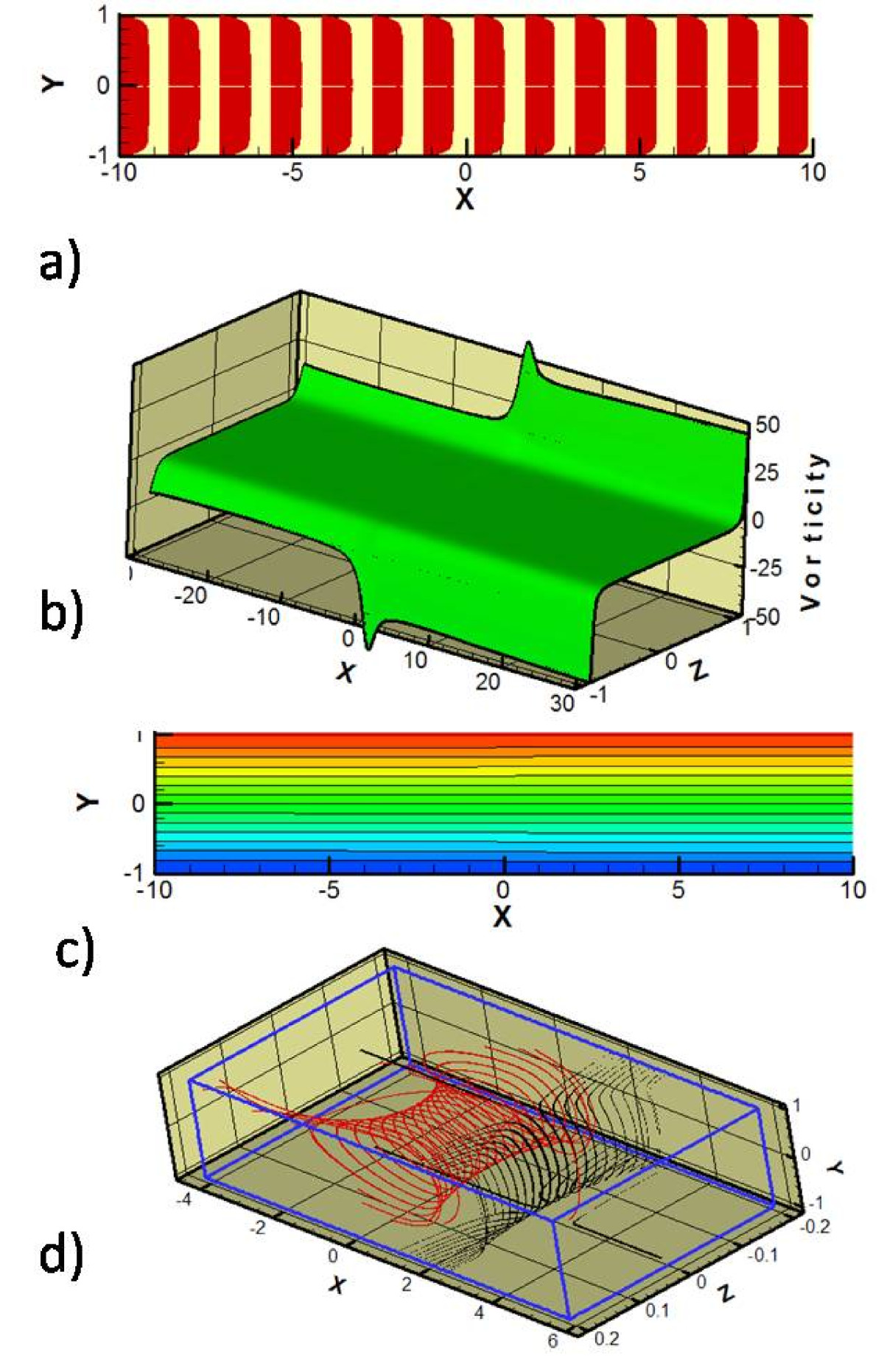 http://static-content.springer.com/image/art%3A10.1186%2F1754-0429-3-3/MediaObjects/13067_2010_Article_26_Fig7_HTML.jpg