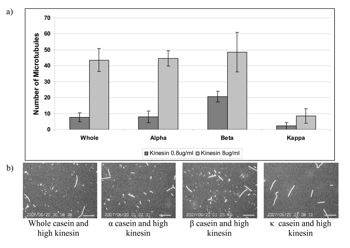 http://static-content.springer.com/image/art%3A10.1186%2F1754-1611-2-14/MediaObjects/13036_2007_Article_23_Fig3_HTML.jpg