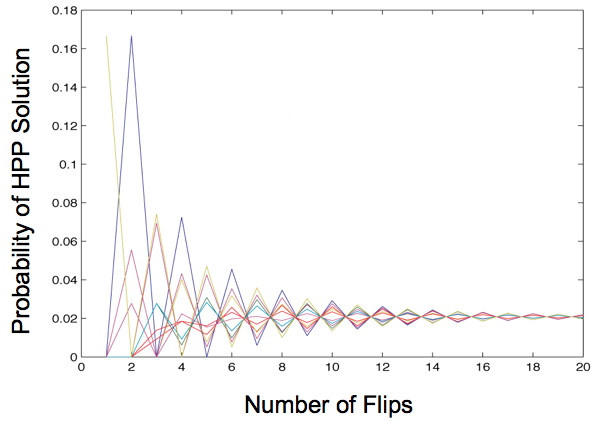 http://static-content.springer.com/image/art%3A10.1186%2F1754-1611-3-11/MediaObjects/13036_2009_Article_37_Fig3_HTML.jpg