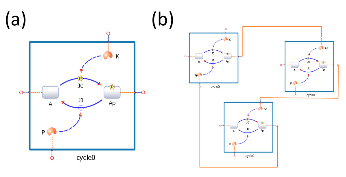 http://static-content.springer.com/image/art%3A10.1186%2F1754-1611-3-19/MediaObjects/13036_2009_Article_45_Fig5_HTML.jpg